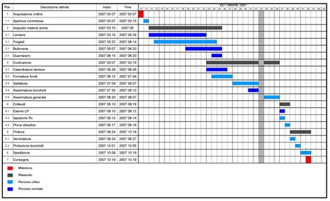 Hart House Floor Plan file gantt it png wikimedia commons