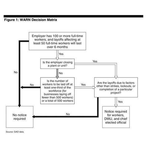 fundamentals  human resources strategic planning sample hr plan