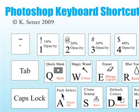 computer keyboard tutorial pdf photoshop shortcut keys cheat sheet pdf smashing magazine