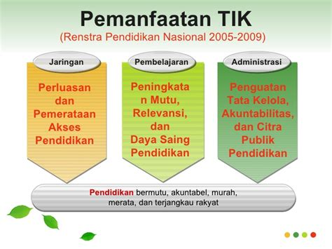 Evaluasi Pembelajaran Dr Zainal Arifin Mpd al muayyad