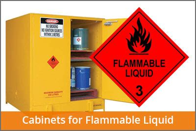 flammable liquid cabinets price safety storage cabinets safety storage solutions australia