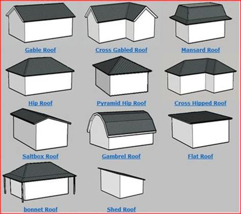 Roof Shapes Roof Materials Technological Design Portfolio