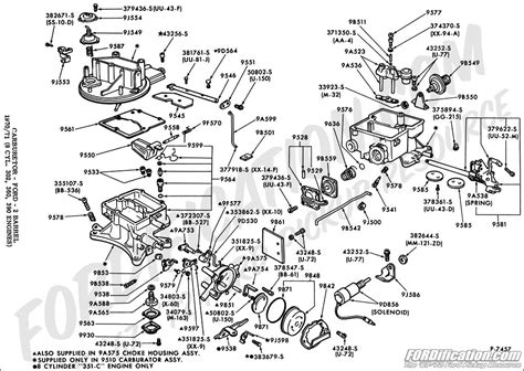 boat engine sputtering at full throttle 1968 f100 has 1974 302 v8 won t start help page 3