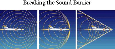 the speed of sound breaking the barriers between and technology a memoir books will a human be able to go faster than the speed of