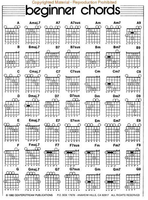 Beginner Bass Guitar Chords