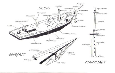 ship diagram ships and boat diagram ships free engine image for user