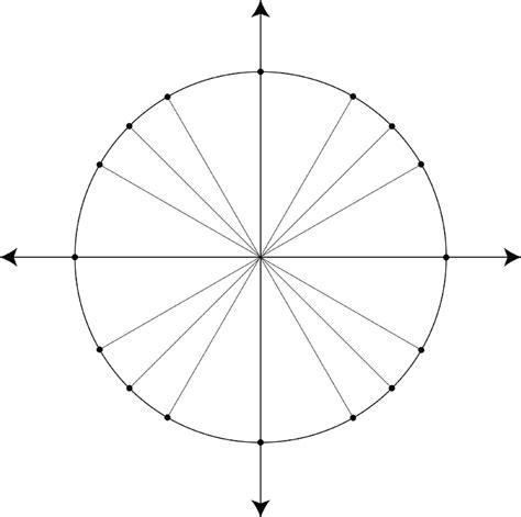 unit circle printable worksheet quia unit circle