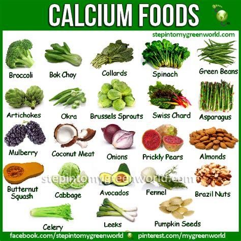 fruits w calcium tgstars the guiding holistic metaphysical