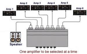 6 port speaker selector lifier switch selector