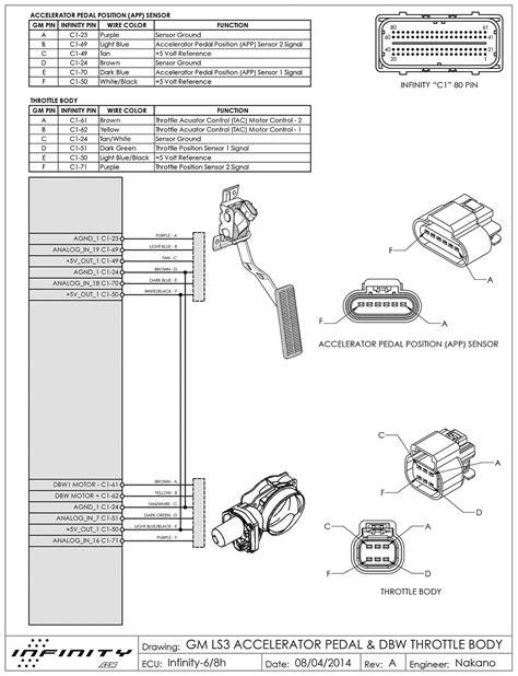 Ls3 Throttle Body Diagram Car Tech Diagram Body