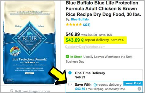 blue buffalo puppy food coupons 4 blue buffalo coupons 20 25 plus free shipping 5