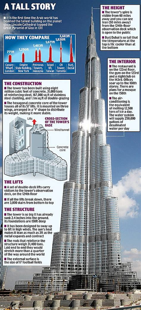 How Many Floors Does Burj Khalifa Has by Burj Khalifa Tallest Building In The World Weirdomatic