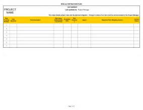 Risk And Mitigation Plan Template by Risk Mitigation Quotes Quotesgram