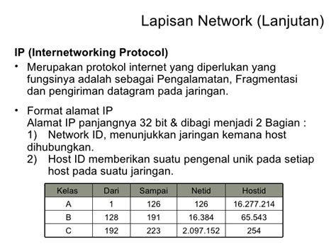 format ip address adalah pertemuan 3 referensi model tcp ip ok