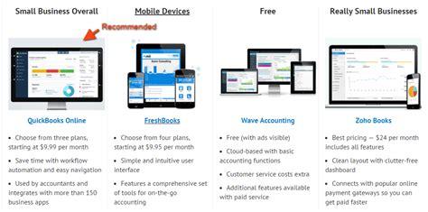 quickbooks tutorial for restaurant quickbooks online accounting for restaurants scott m