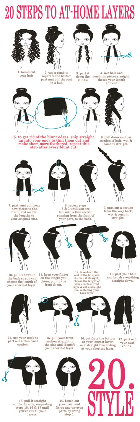 how to cut a layered bob haircut diagram friend made this diagram how to cut layered hair she cuts