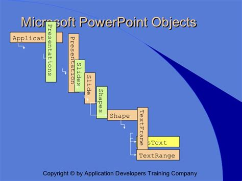 object diagram ppt object model diagram ppt images how to guide and refrence