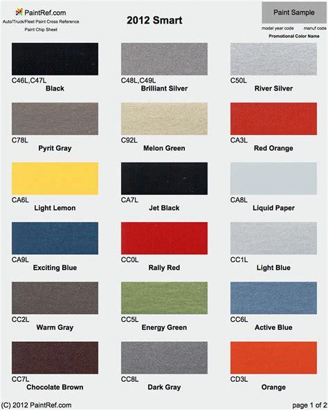 paint chips 2012 smart