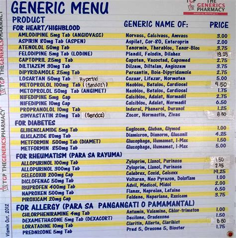 Pharmacy List by Prices At Generics Pharmacy Philippines My