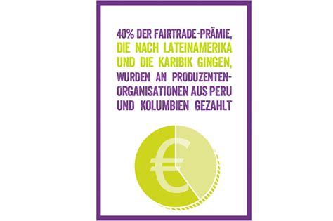länderspiel deutschland wann zahlen und fakten fairtrade deutschland