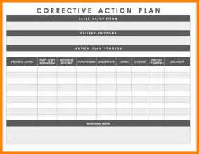 5 action plan templates free resume emails