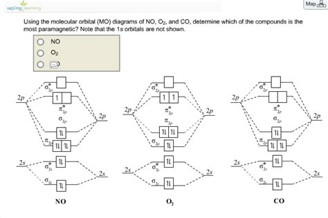 mo diagram for o2 solved using the molecular orbital mo diagrams of no o