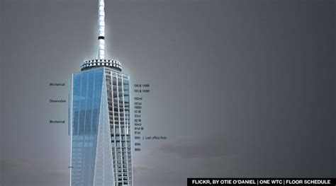 How Many Floors Was The World Trade Center by One World Trade Center Reaches New Heights Broker Pulse