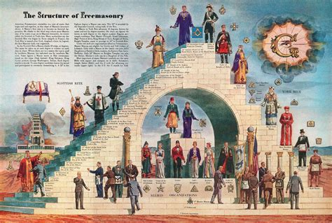 illuminati and masons freemasons the silent destroyers deist religious cult