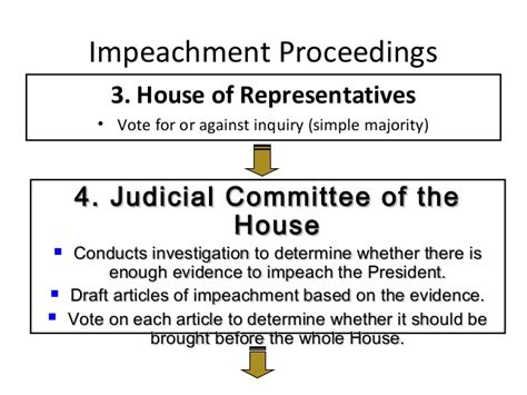 What Officers Can The House Impeach by 10 Responsible And Independent Gov 8 6