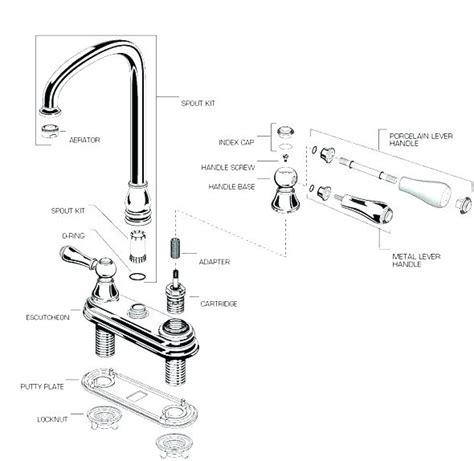 moen single handle bathroom faucet parts faucet cartridges