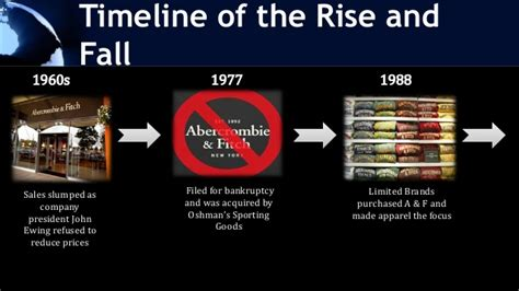 the rise the fall the rise the fall of abercrombie and fitch