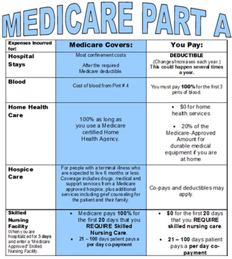 Section 6 4 Charting A Course For The Future Answers by Medicare Physical Therapy Fax Cover Sheet Pictures