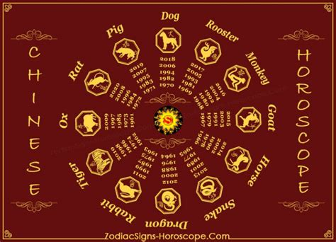 chinese horoscope chinese animal zodiac yearly predictions zsh