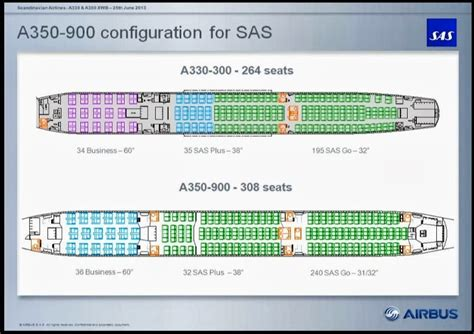 Airbus A380 Floor Plan by A350 787 777 Comparaison Page 2