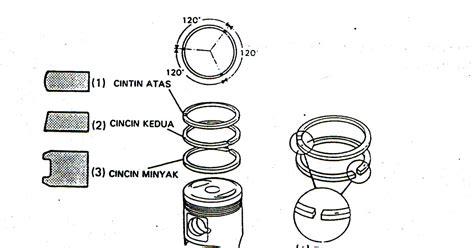 Tempat Duduk Sepeda Pacific H 107 cara menyusun ring piston