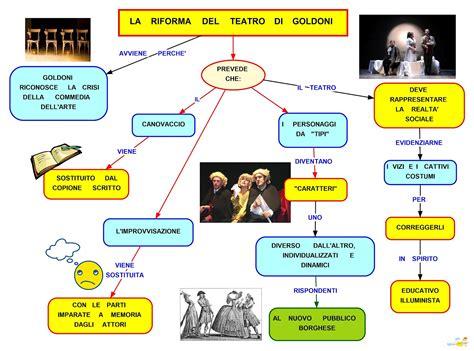 goldoni illuminista laboratorio della creativit 224 quot leonardo quot aprile 2012