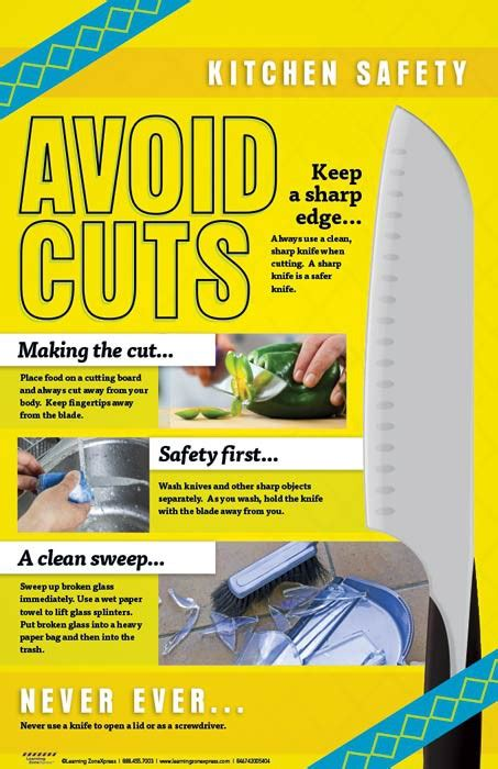 Kitchen Safety by Unique And Informative Facs Classroom Safety Posters