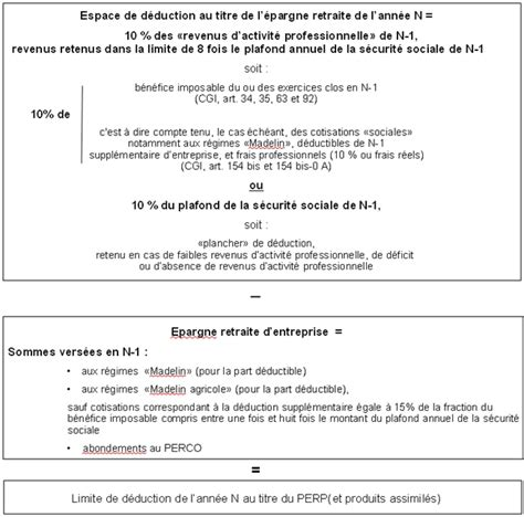 Deduction Plafond Epargne Retraite by Ir Base D Imposition Limites De D 233 Duction Des
