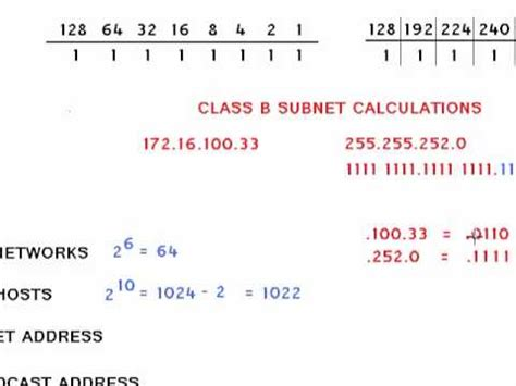 subnetting tutorial class b class b subnet calculations the easy way youtube