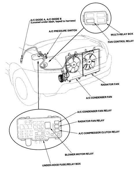1994 honda civic dx wiring diagram html imageresizertool