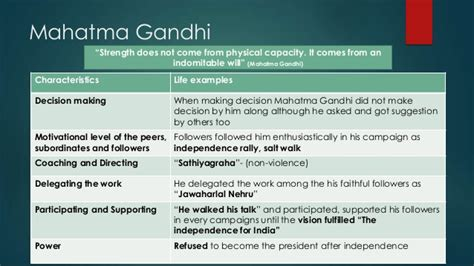 biography of mahatma gandhi qualities leadership comparison of leadership between different leaders