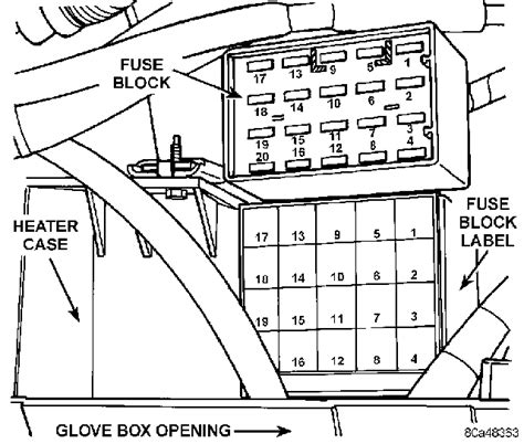 Jeep Jk Fuse Box Location Where Is The Fuse Located For The Lights Located On