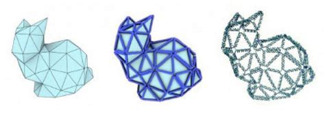 3d Dna Origami - researchers create dna origami with 3d printing