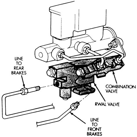 repair anti lock braking 1996 chevrolet express 3500 electronic valve timing repair guides all wheel anti lock brake system abs rear wheel anti lock rwal valve