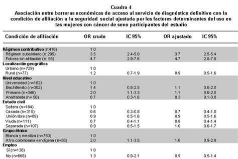 porcentajes de aportes de seguridad social en colombia 2016 porcentajes de la seguridad social en colombia