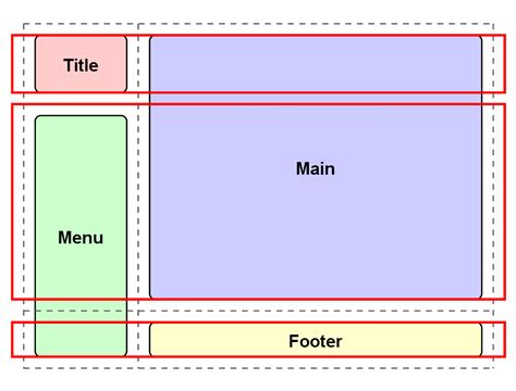 html layout row css grid layout rows