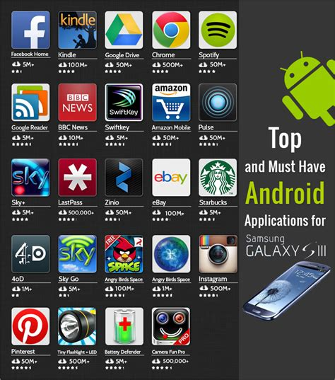 an android app top and must android applications for samsung galaxy s3 top apps
