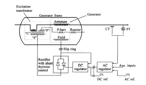 wiring diagram for an alternator wiring diagram for fan