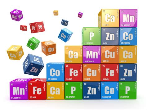 periodic table of elements facts periodic table facts