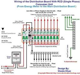 wiring of the distribution board with rcd single phase from energy meter to the